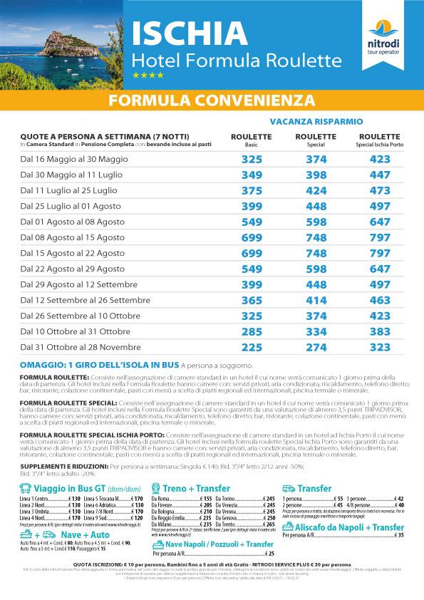 016-21-ischia-formula-roulette-formula-convenienza.jpg